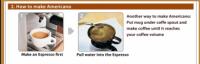 Instruktion till Espressomaskin Americano